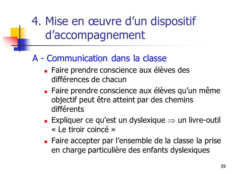 59 4. Mise en œuvre dun dispositif daccompagnement A - Communication dans la classe Faire prendre conscience aux élèves des différences de chacun Fair