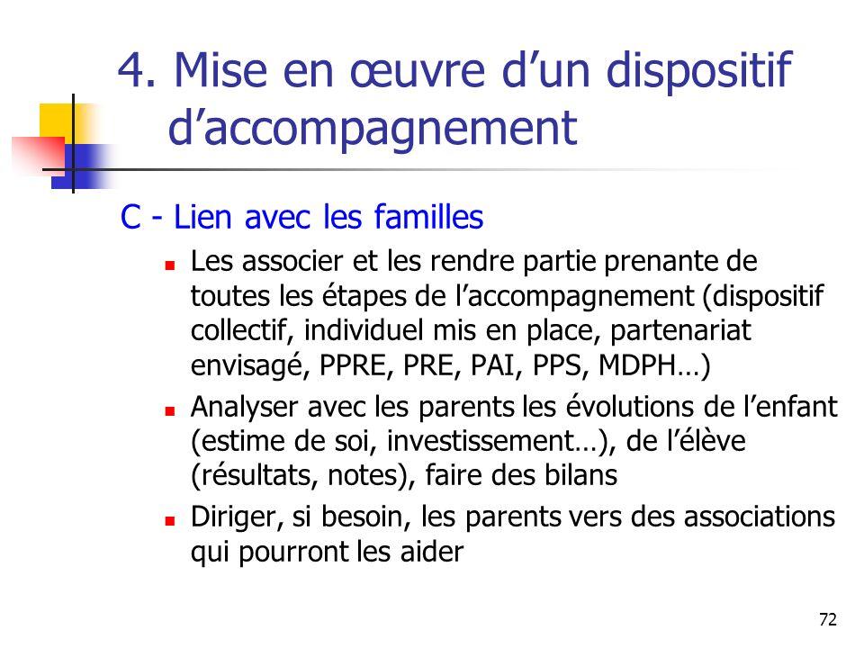 72 4. Mise en œuvre dun dispositif daccompagnement C - Lien avec les familles Les associer et les rendre partie prenante de toutes les étapes de lacco
