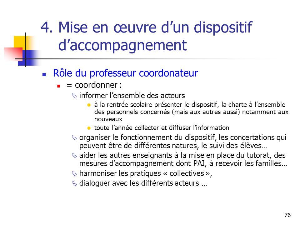 76 4. Mise en œuvre dun dispositif daccompagnement Rôle du professeur coordonateur = coordonner : informer lensemble des acteurs à la rentrée scolaire