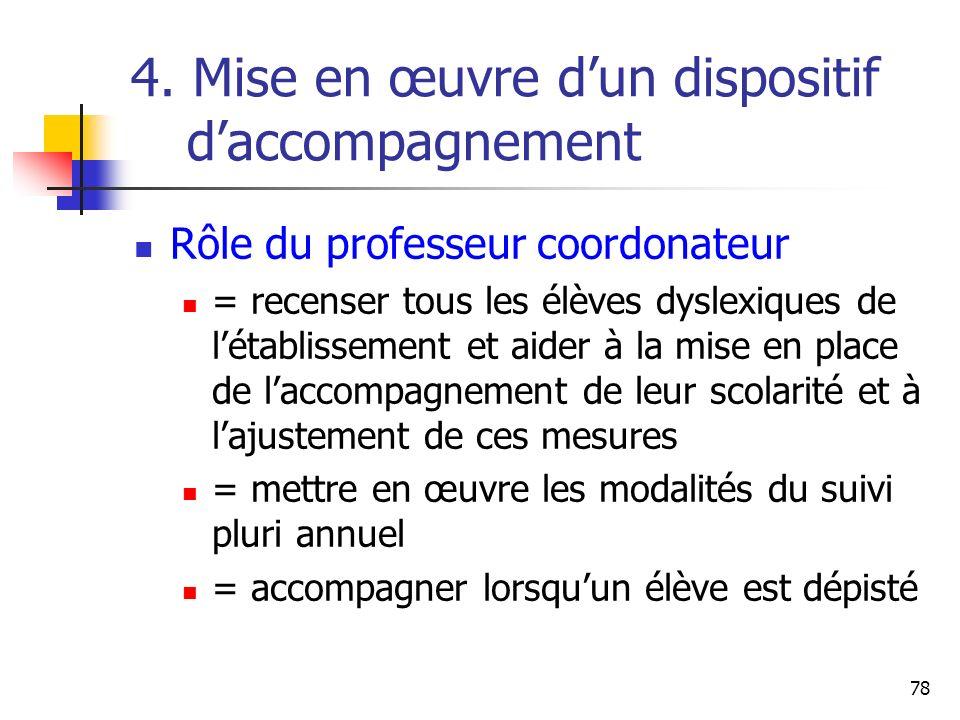 78 4. Mise en œuvre dun dispositif daccompagnement Rôle du professeur coordonateur = recenser tous les élèves dyslexiques de létablissement et aider à