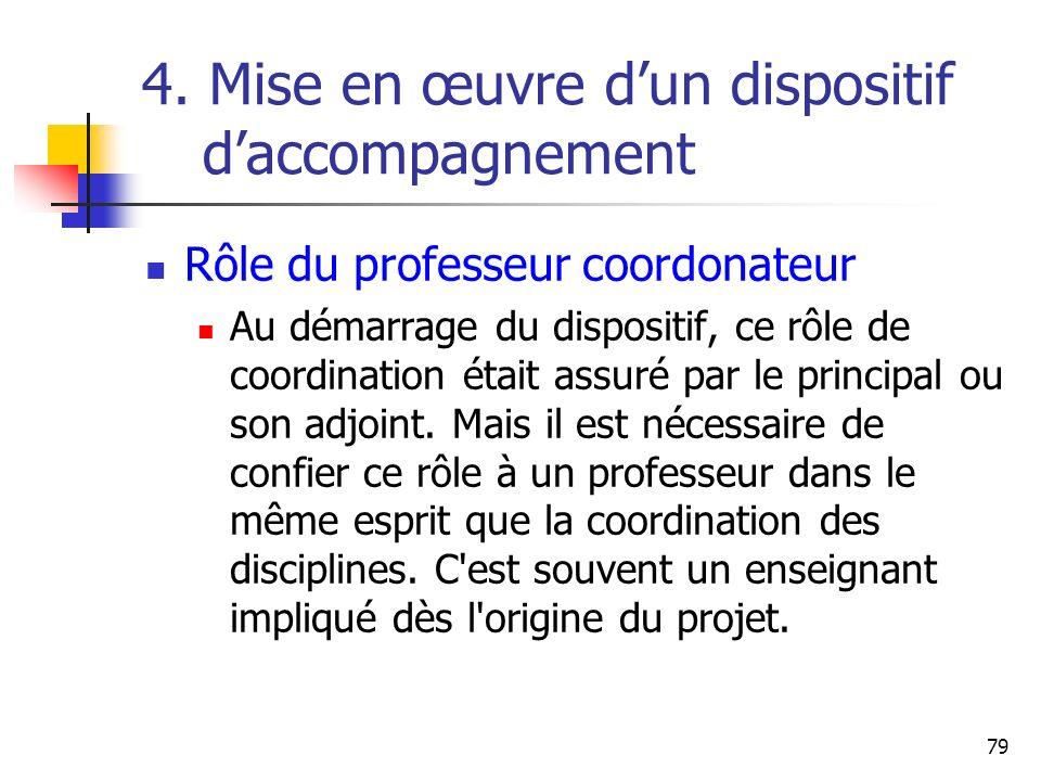 79 4. Mise en œuvre dun dispositif daccompagnement Rôle du professeur coordonateur Au démarrage du dispositif, ce rôle de coordination était assuré pa
