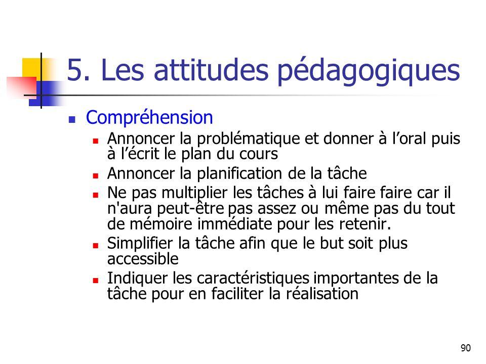 90 5. Les attitudes pédagogiques Compréhension Annoncer la problématique et donner à loral puis à lécrit le plan du cours Annoncer la planification de