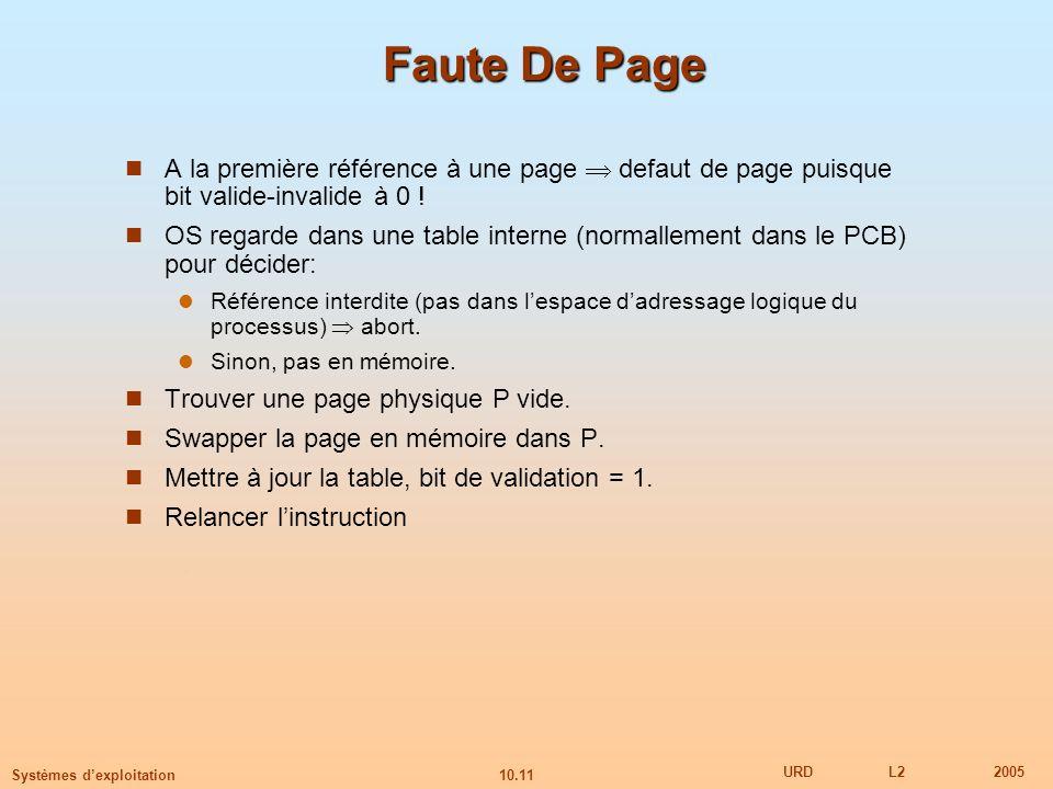 10.11 URDL22005 Systèmes dexploitation Faute De Page A la première référence à une page defaut de page puisque bit valide-invalide à 0 ! OS regarde da