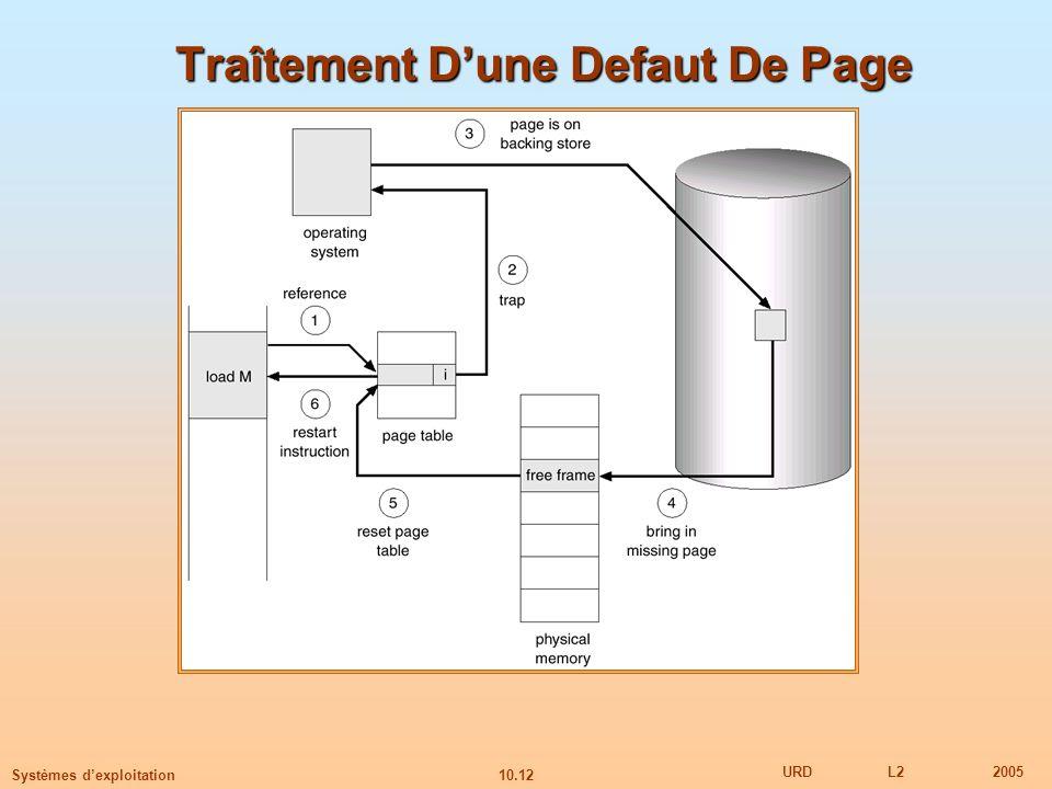 10.12 URDL22005 Systèmes dexploitation Traîtement Dune Defaut De Page