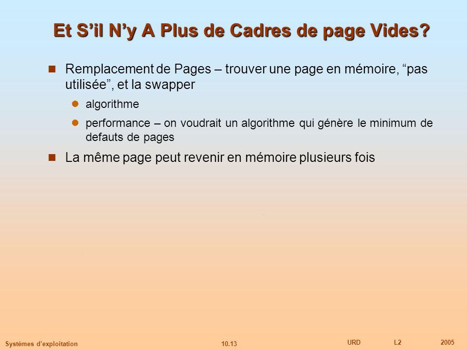 10.13 URDL22005 Systèmes dexploitation Et Sil Ny A Plus de Cadres de page Vides? Remplacement de Pages – trouver une page en mémoire, pas utilisée, et