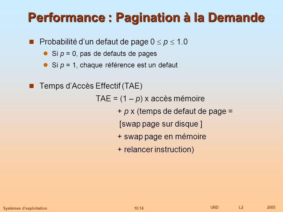 10.14 URDL22005 Systèmes dexploitation Performance : Pagination à la Demande Probabilité dun defaut de page 0 p 1.0 Si p = 0, pas de defauts de pages