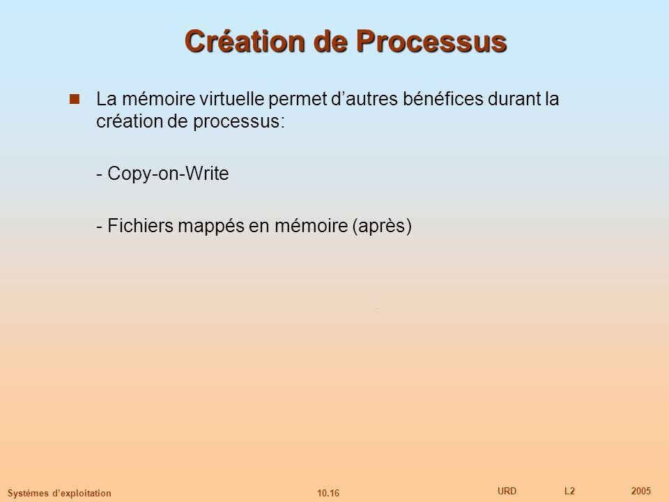 10.16 URDL22005 Systèmes dexploitation Création de Processus La mémoire virtuelle permet dautres bénéfices durant la création de processus: - Copy-on-