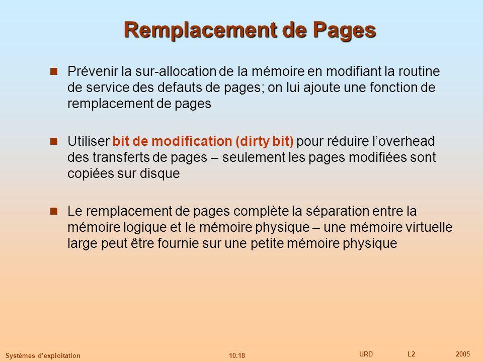 10.18 URDL22005 Systèmes dexploitation Remplacement de Pages Prévenir la sur-allocation de la mémoire en modifiant la routine de service des defauts d