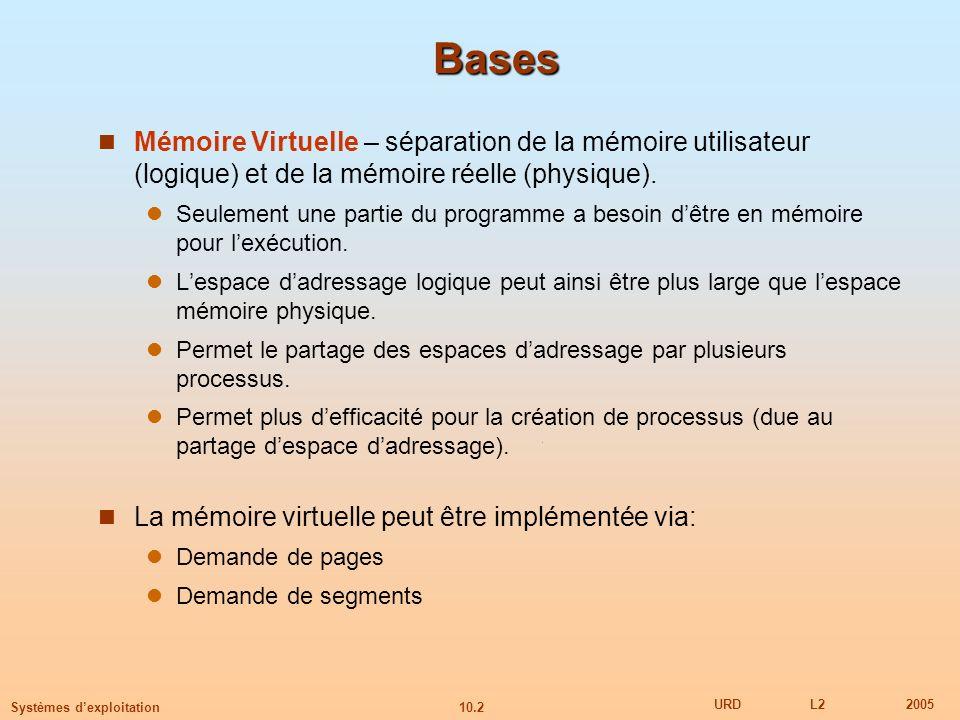 10.2 URDL22005 Systèmes dexploitation Bases Mémoire Virtuelle – séparation de la mémoire utilisateur (logique) et de la mémoire réelle (physique). Seu