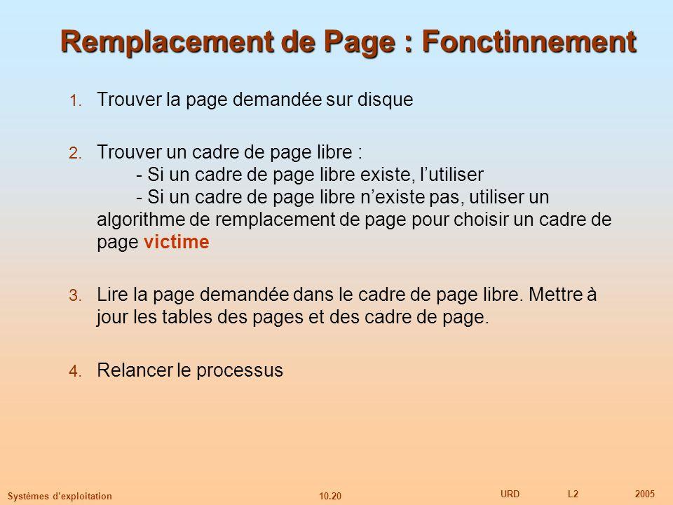10.20 URDL22005 Systèmes dexploitation Remplacement de Page : Fonctinnement 1. Trouver la page demandée sur disque 2. Trouver un cadre de page libre :