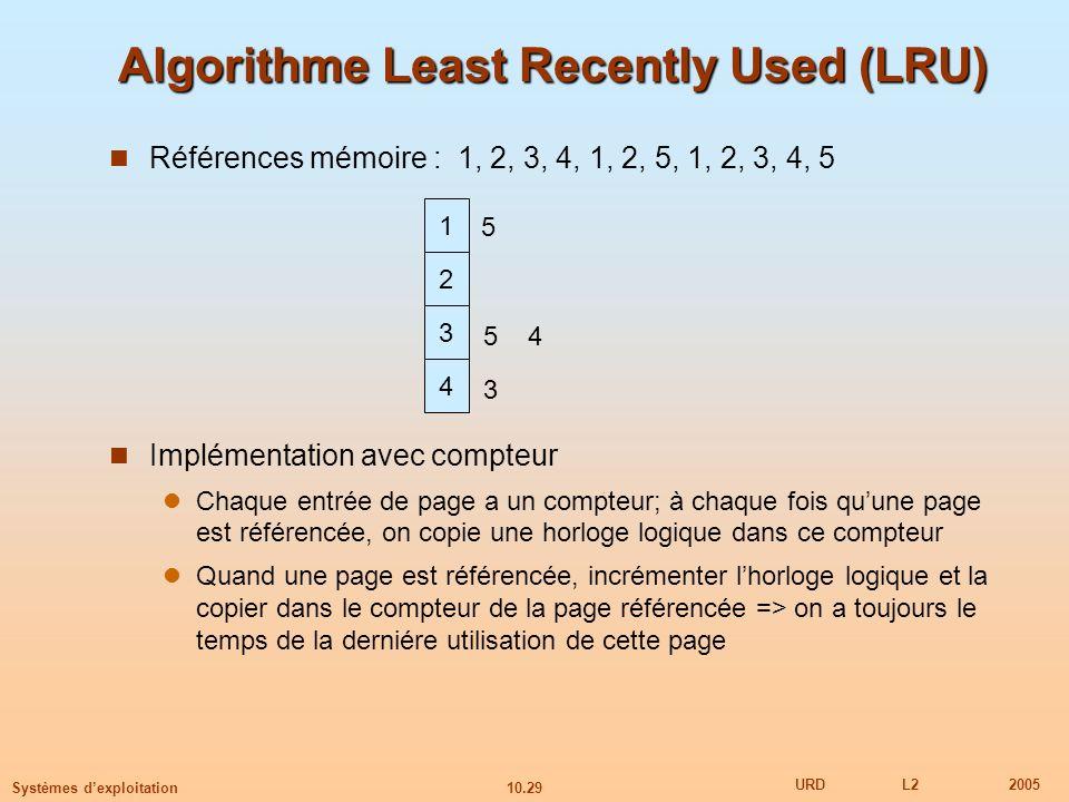 10.29 URDL22005 Systèmes dexploitation Algorithme Least Recently Used (LRU) Références mémoire : 1, 2, 3, 4, 1, 2, 5, 1, 2, 3, 4, 5 Implémentation ave