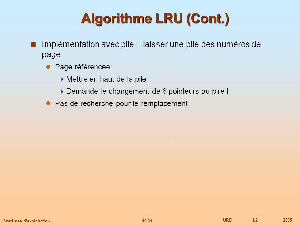 10.31 URDL22005 Systèmes dexploitation Algorithme LRU (Cont.) Implémentation avec pile – laisser une pile des numéros de page: Page référencée: Mettre