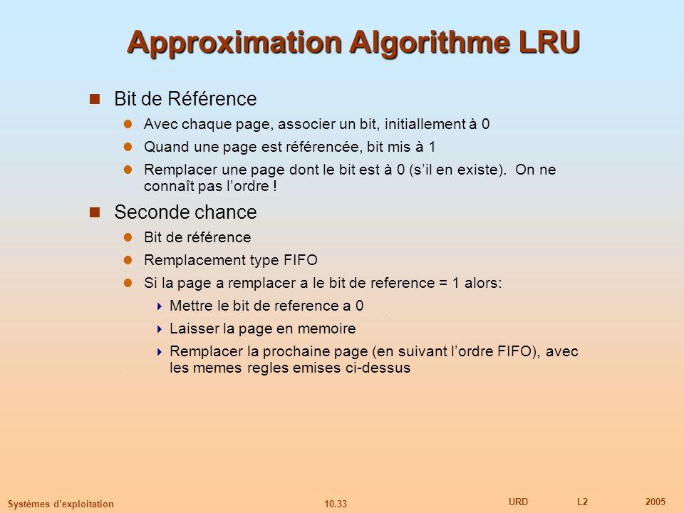 10.33 URDL22005 Systèmes dexploitation Approximation Algorithme LRU Bit de Référence Avec chaque page, associer un bit, initiallement à 0 Quand une pa