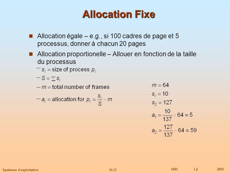 10.37 URDL22005 Systèmes dexploitation Allocation Fixe Allocation égale – e.g., si 100 cadres de page et 5 processus, donner à chacun 20 pages Allocat