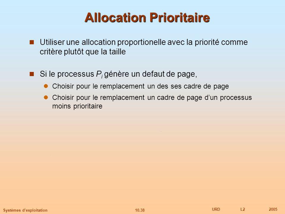 10.38 URDL22005 Systèmes dexploitation Allocation Prioritaire Utiliser une allocation proportionelle avec la priorité comme critère plutôt que la tail
