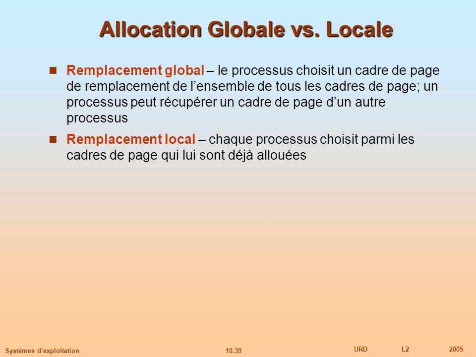 10.39 URDL22005 Systèmes dexploitation Allocation Globale vs. Locale Remplacement global – le processus choisit un cadre de page de remplacement de le