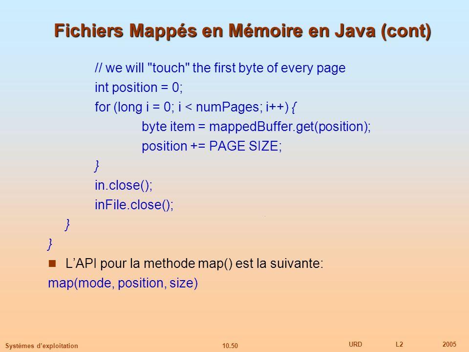 10.50 URDL22005 Systèmes dexploitation Fichiers Mappés en Mémoire en Java (cont) // we will