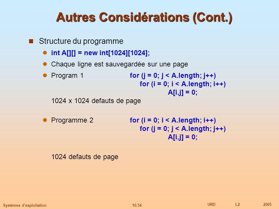 10.54 URDL22005 Systèmes dexploitation Autres Considérations (Cont.) Structure du programme int A[][] = new int[1024][1024]; Chaque ligne est sauvegar
