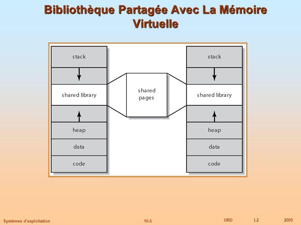 10.47 URDL22005 Systèmes dexploitation Fichiers Mappés en Mémoire Fichiers mappés en mémoire permet que les E/S soient traîtées comme des accès en mémoire en mappant un bloc disque à une page en mémoire Un fichier est initiallement lu avec une demande de pagination.