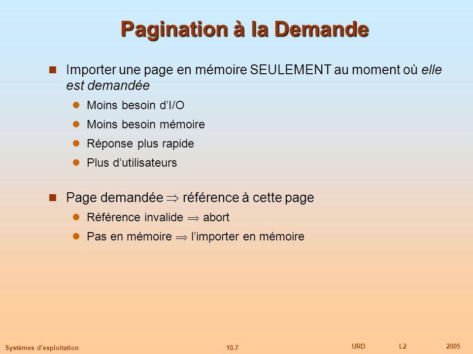 10.7 URDL22005 Systèmes dexploitation Pagination à la Demande Importer une page en mémoire SEULEMENT au moment où elle est demandée Moins besoin dI/O