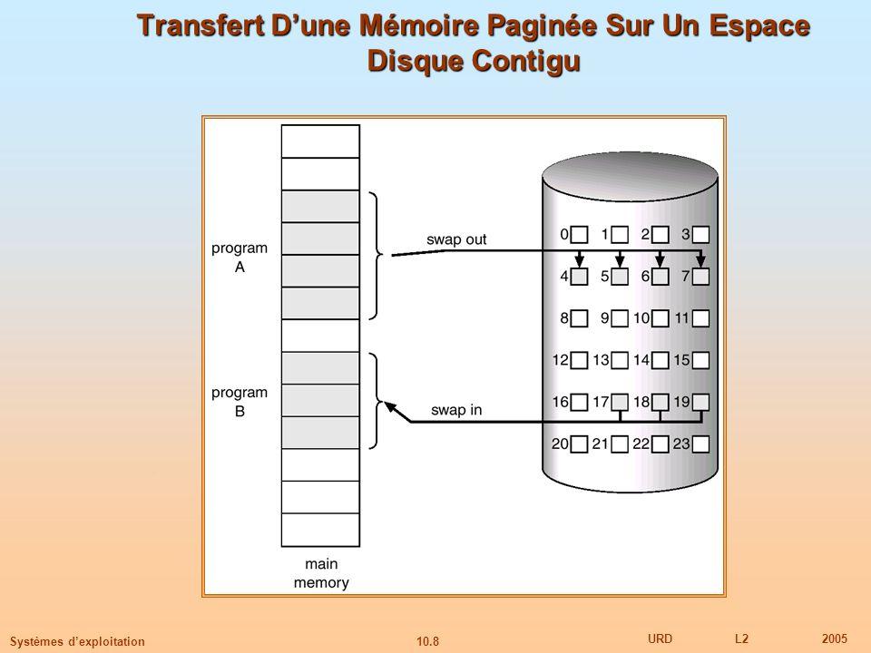 10.9 URDL22005 Systèmes dexploitation Bit Valide-Invalide A chaque entrée dans la table des pages, un bit valide–invalide lui est associé (1 en-mémoire, 0 pas-en-mémoire) Initiallement, ce bit est mis à 0 sur toutes les entrées qui ne sont pas en mémoire Snapshot dune table des pages: Durant la translation dadresses, si le bit valide–invalide sur une entrée de la table des pages est à 0 defaut de page 1 1 1 1 0 0 0 Cadre de page # valide-invalide Table des pages