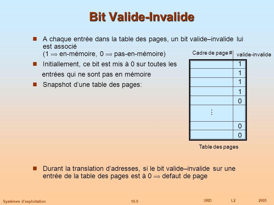 10.9 URDL22005 Systèmes dexploitation Bit Valide-Invalide A chaque entrée dans la table des pages, un bit valide–invalide lui est associé (1 en-mémoir