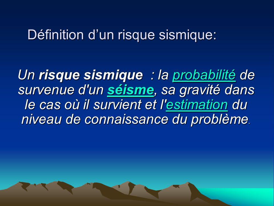 Définition dun risque sismique: Un risque sismique : la probabilité de survenue d'un séisme, sa gravité dans le cas où il survient et l'estimation du