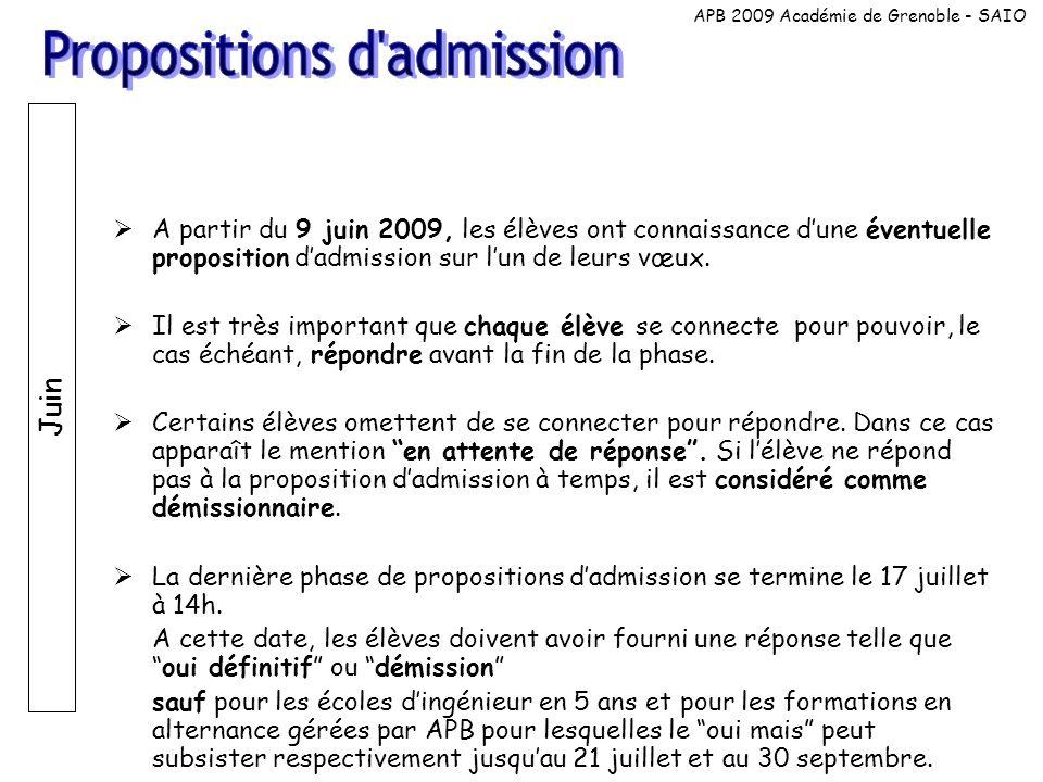 A partir du 9 juin 2009, les élèves ont connaissance dune éventuelle proposition dadmission sur lun de leurs vœux.