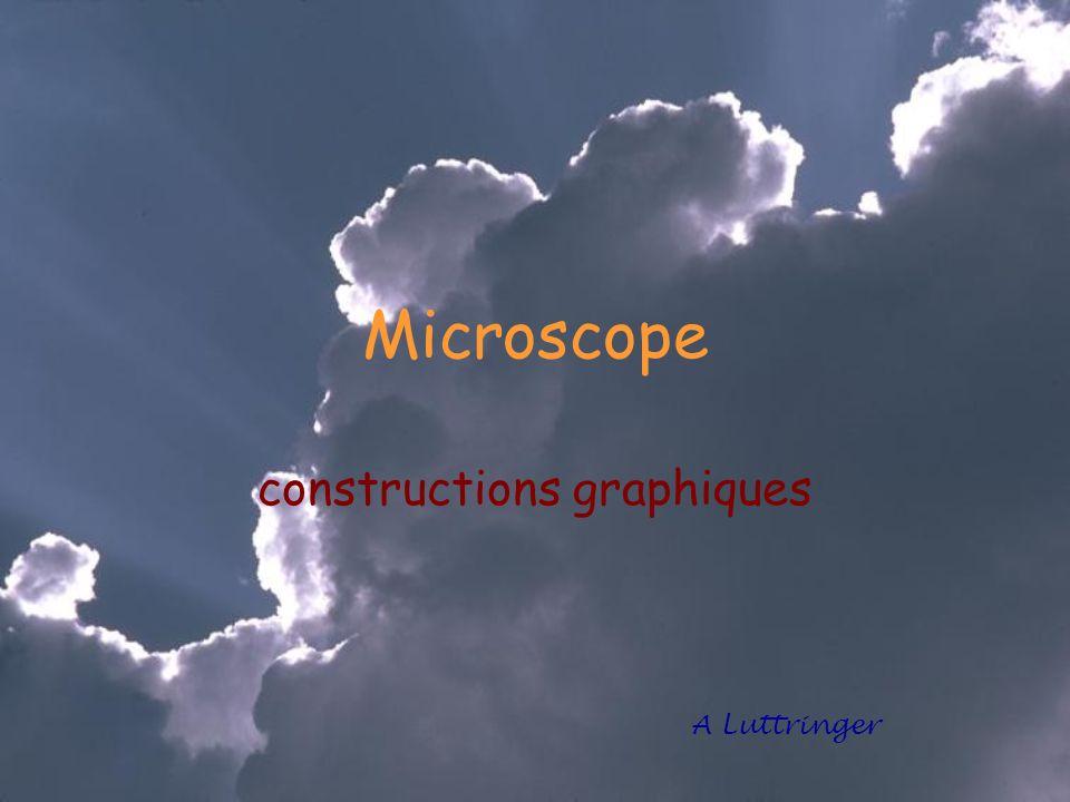 Construction graphique de limage donnée par le microscope On positionne limage intermédiaire AB.