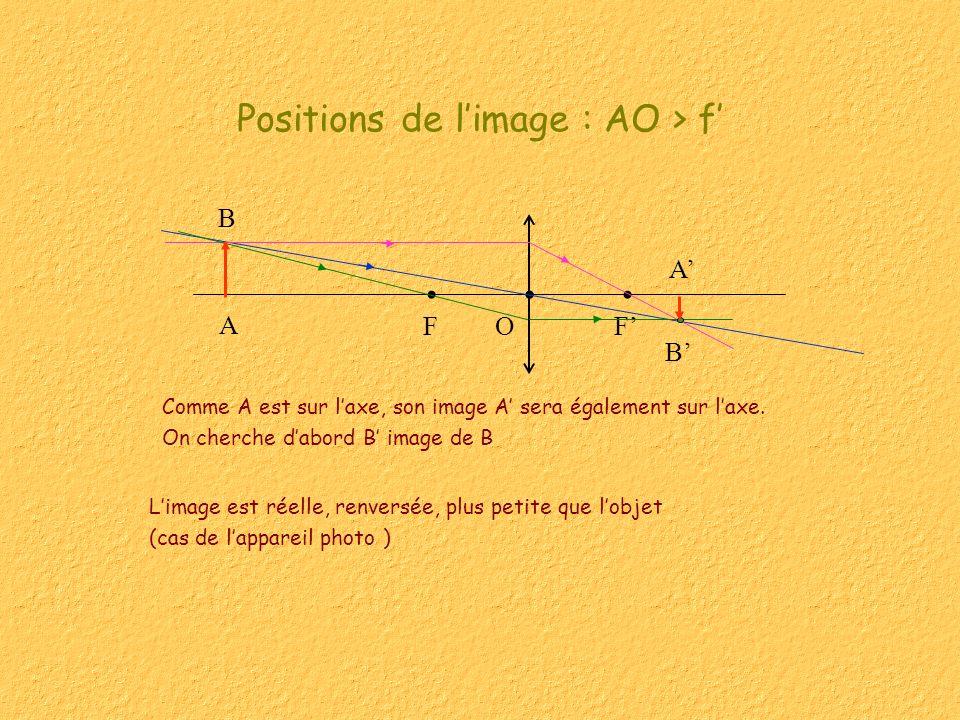 FFO B A B A Limage est réelle, renversée, plus petite que lobjet (cas de lappareil photo ) Positions de limage : AO > f Comme A est sur laxe, son imag