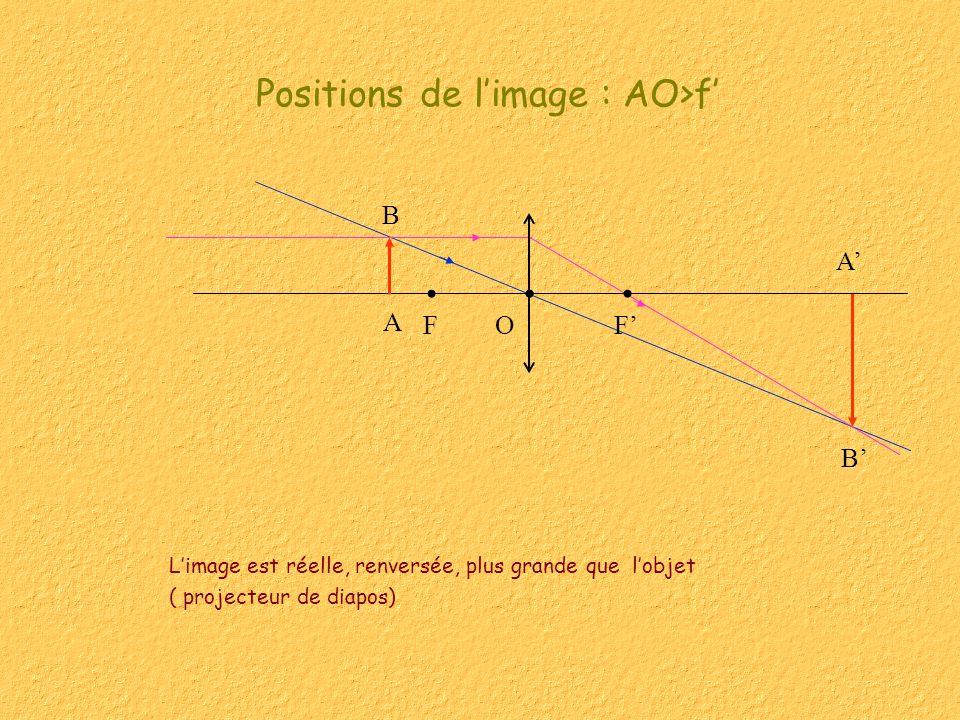 Limage est plus grande que lobjet et située à linfini Positions de limage : AO = f F FO A B Lœil se place à droite de la lentille.