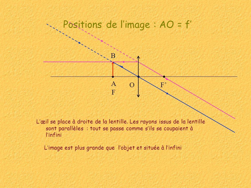 Limage est plus grande que lobjet et située à linfini Positions de limage : AO = f F FO A B Lœil se place à droite de la lentille. Les rayons issus de