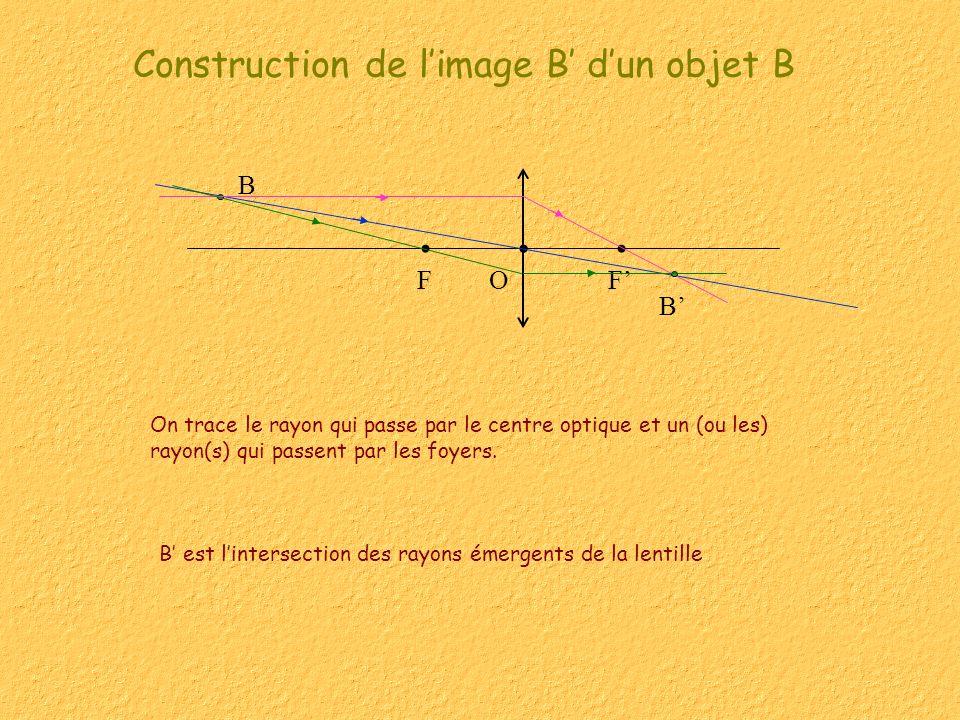 Construction de limage B dun objet B On trace le rayon qui passe par le centre optique et un (ou les) rayon(s) qui passent par les foyers. FFO B B B e