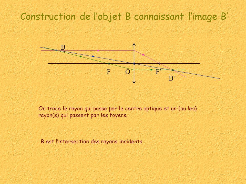 Construction de lobjet B connaissant limage B On trace le rayon qui passe par le centre optique et un (ou les) rayon(s) qui passent par les foyers. FF
