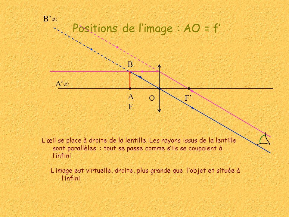 A B Limage est virtuelle, droite, plus grande que lobjet et située à linfini Positions de limage : AO = f F FO A B Lœil se place à droite de la lentil