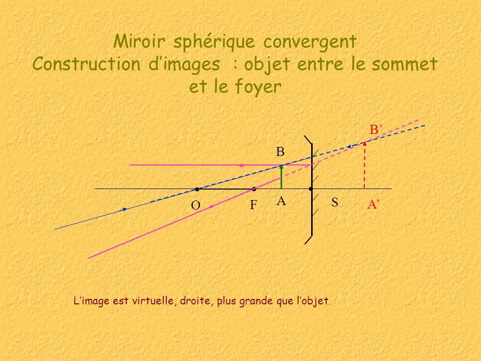 Miroir sphérique convergent Construction dimages : objet entre le sommet et le foyer Limage est virtuelle, droite, plus grande que lobjet F S O A B A