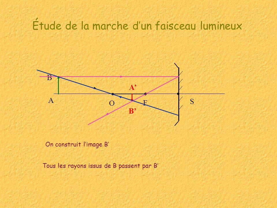 Étude de la marche dun faisceau lumineux Tous les rayons issus de B passent par B B F S O A A B On construit limage B