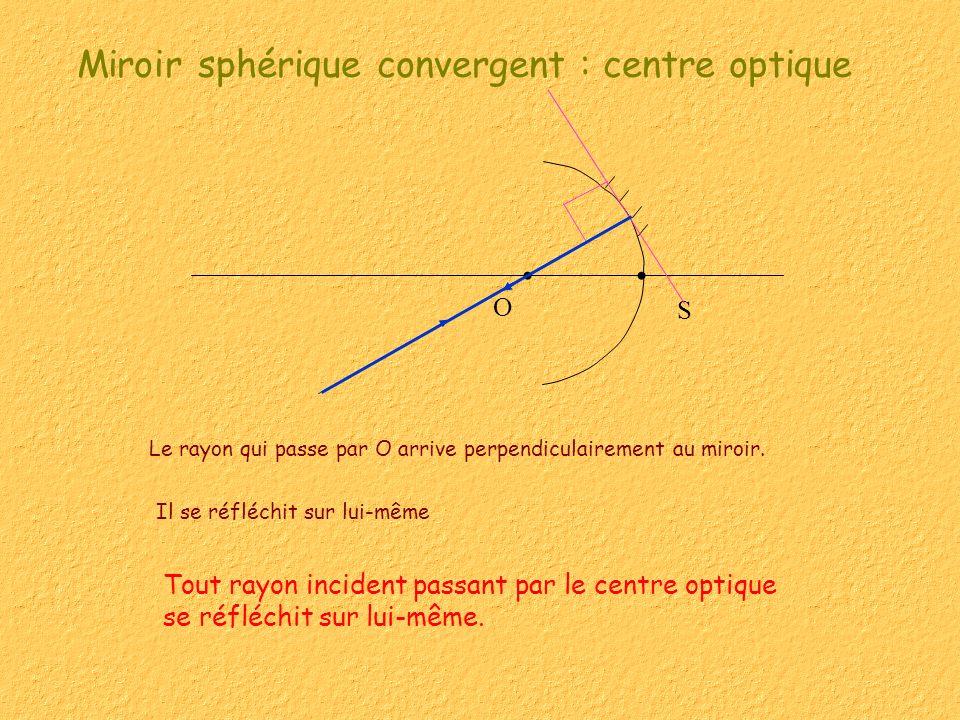 Miroir sphérique convergent : centre optique Le rayon qui passe par O arrive perpendiculairement au miroir. S O Il se réfléchit sur lui-même Tout rayo