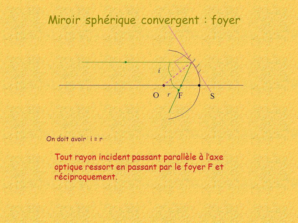 Miroir sphérique convergent : foyer On doit avoir i = r S O Tout rayon incident passant parallèle à laxe optique ressort en passant par le foyer F et