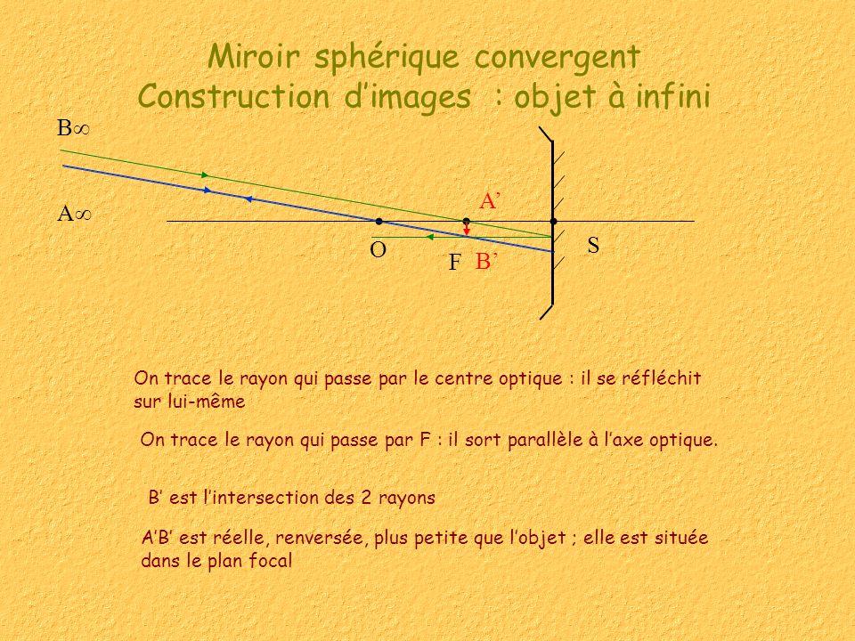 Miroir sphérique convergent Construction dimages : objet à infini On trace le rayon qui passe par le centre optique : il se réfléchit sur lui-même B O