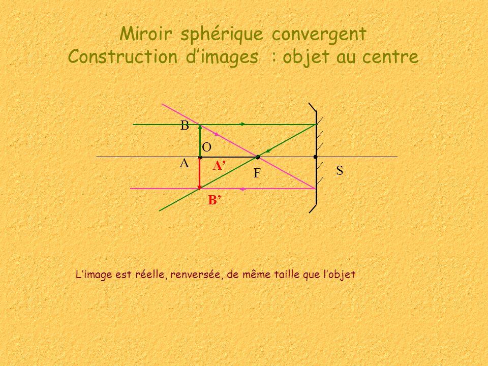 Miroir sphérique convergent Construction dimages : objet entre le centre et le foyer Limage est réelle, renversée, plus grande que lobjet F S O A B A B