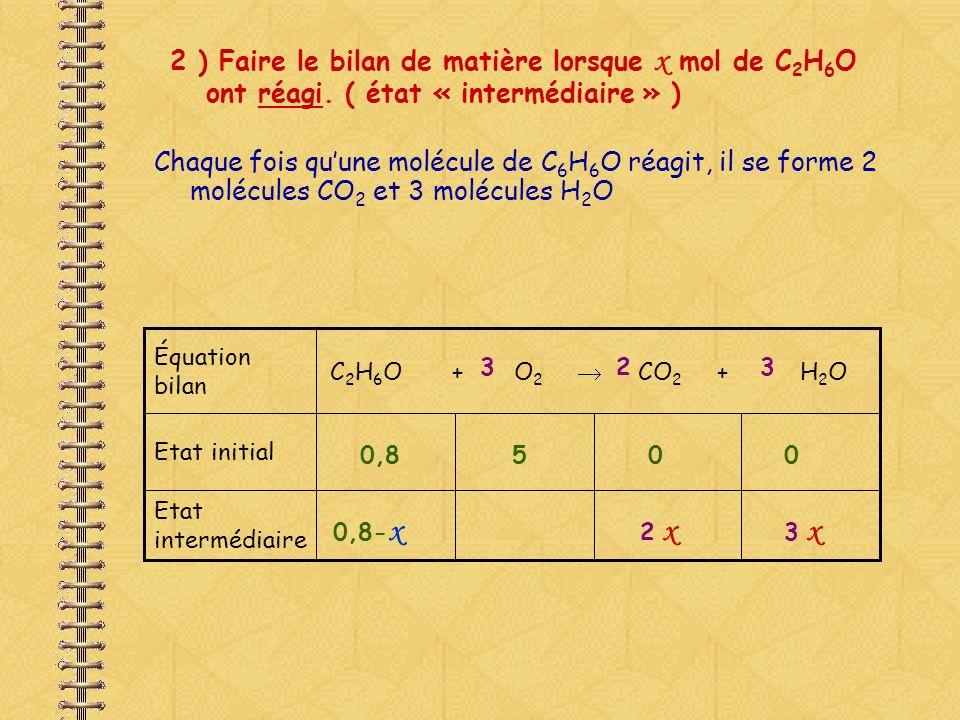2 ) Faire le bilan de matière lorsque x mol de C 2 H 6 O ont réagi. ( état « intermédiaire » ) Chaque fois quune molécule de C 6 H 6 O réagit, il se f