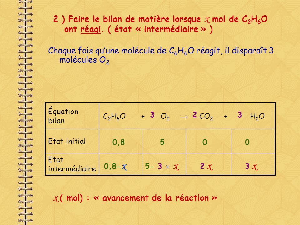 2 ) Faire le bilan de matière lorsque x mol de C 2 H 6 O ont réagi. ( état « intermédiaire » ) Chaque fois quune molécule de C 6 H 6 O réagit, il disp