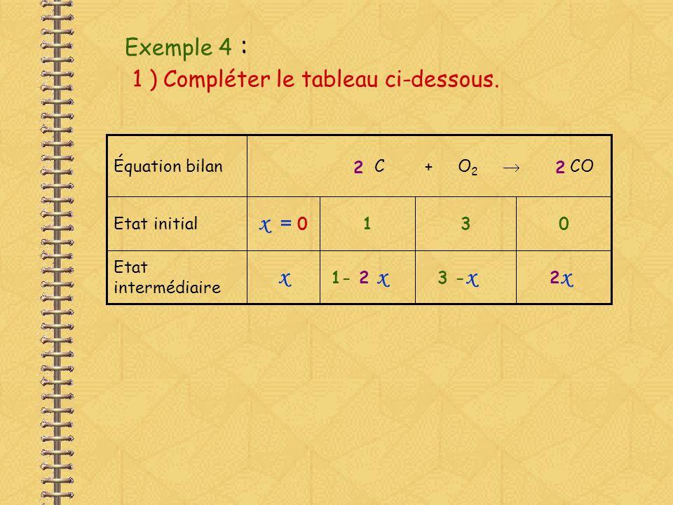 Exemple 4 : 1 ) Compléter le tableau ci-dessous. x Etat intermédiaire 031 x = Etat initial C + O 2 COÉquation bilan 2x2x 2 0 3 - x 1- 2 x 2