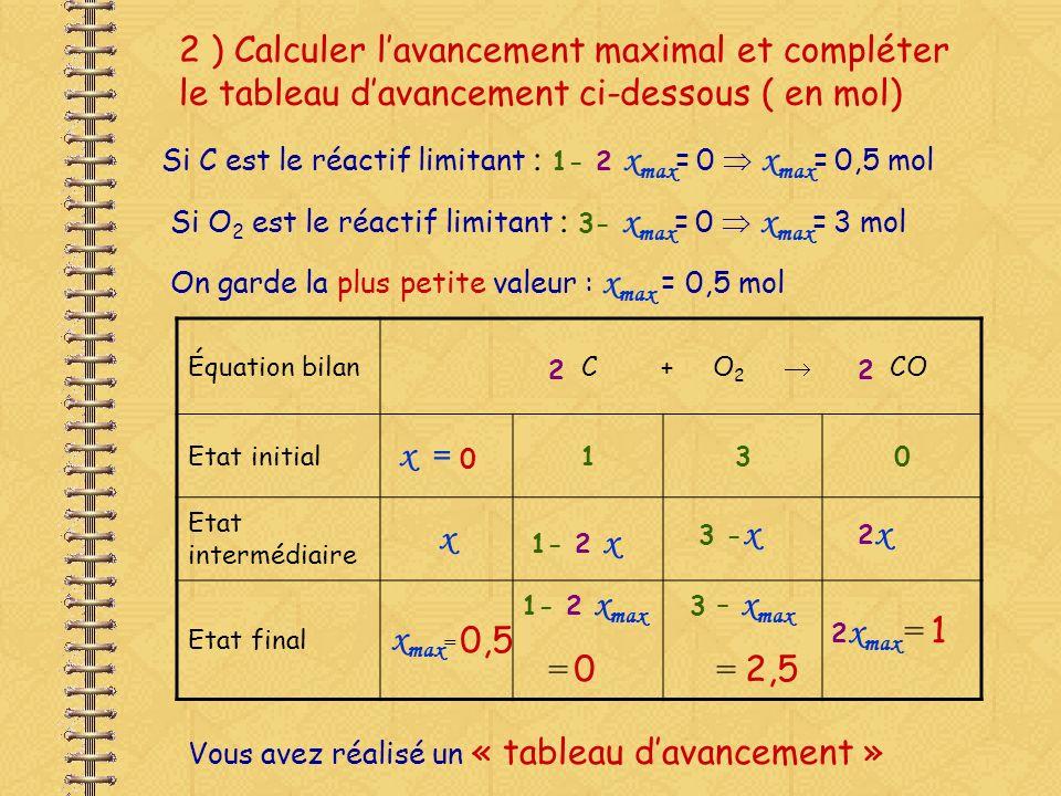 2 ) Calculer lavancement maximal et compléter le tableau davancement ci-dessous ( en mol) Équation bilan C + O 2 CO Etat initial x = 130 Etat interméd