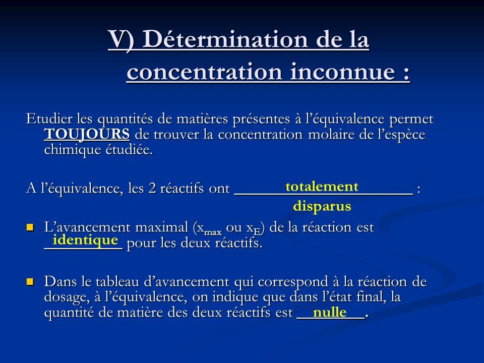 V) Détermination de la concentration inconnue : Etudier les quantités de matières présentes à léquivalence permet TOUJOURS de trouver la concentration