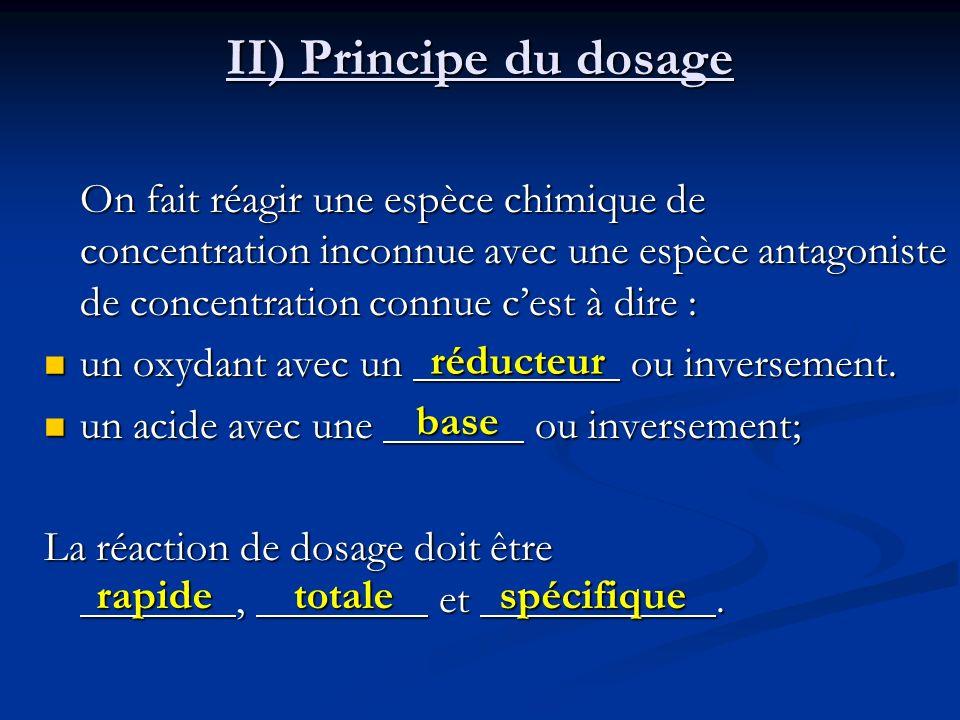 II) Principe du dosage On fait réagir une espèce chimique de concentration inconnue avec une espèce antagoniste de concentration connue cest à dire :