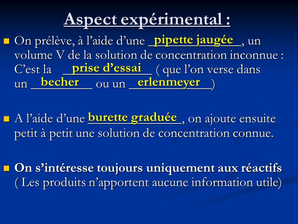 Aspect expérimental : On prélève, à laide dune, un volume V de la solution de concentration inconnue : Cest la ( que lon verse dans un ou un ) On prél