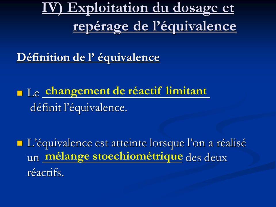 IV) Exploitation du dosage et repérage de léquivalence Définition de l équivalence Le définit léquivalence. Le définit léquivalence. Léquivalence est