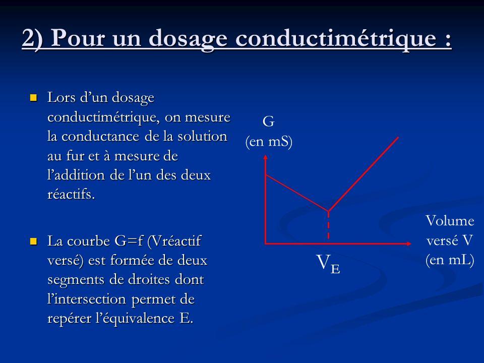 2) Pour un dosage conductimétrique : Lors dun dosage conductimétrique, on mesure la conductance de la solution au fur et à mesure de laddition de lun